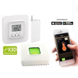 termostatodomotica